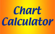 Online chart calculator